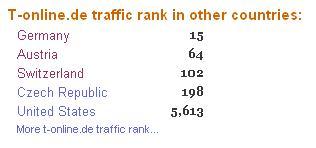 t-online-traffic-rank.JPG