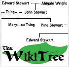 wikitree.png