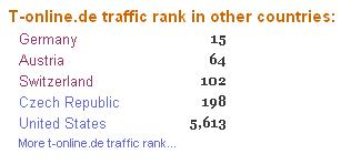 t-online-traffic-rank.JPG